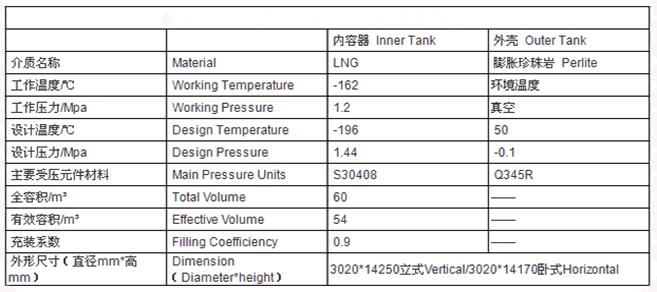 LNG储罐参数表